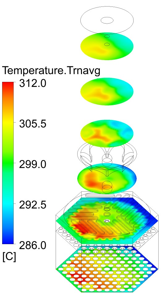 STemperature distribution in the head of the VVER-440 fuel assembly